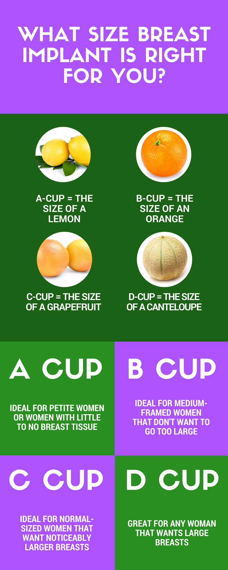 Infographic What Size Breast Implant Is Right New Image Plastic Surgery